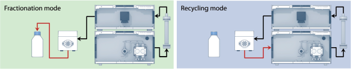 Fractionation and Recycling Modes